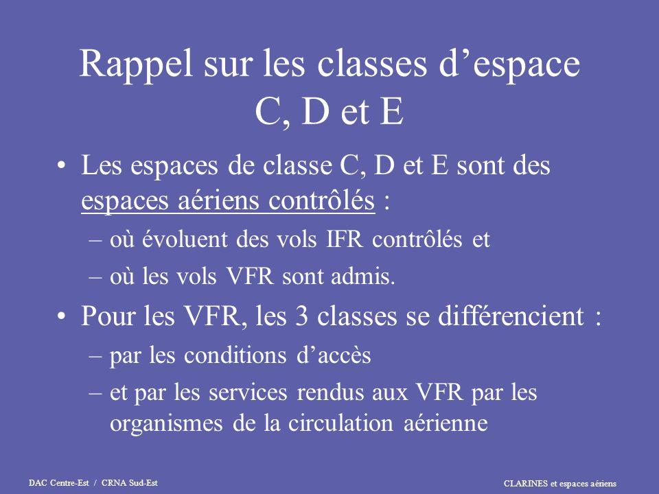 Rappel sur les classes d'espace C, D et E