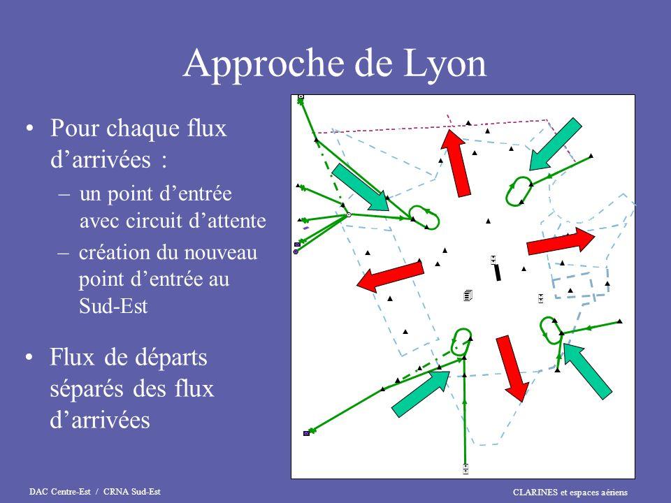 Approche de Lyon Pour chaque flux d'arrivées :