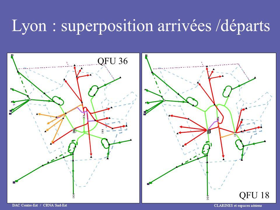 Lyon : superposition arrivées /départs