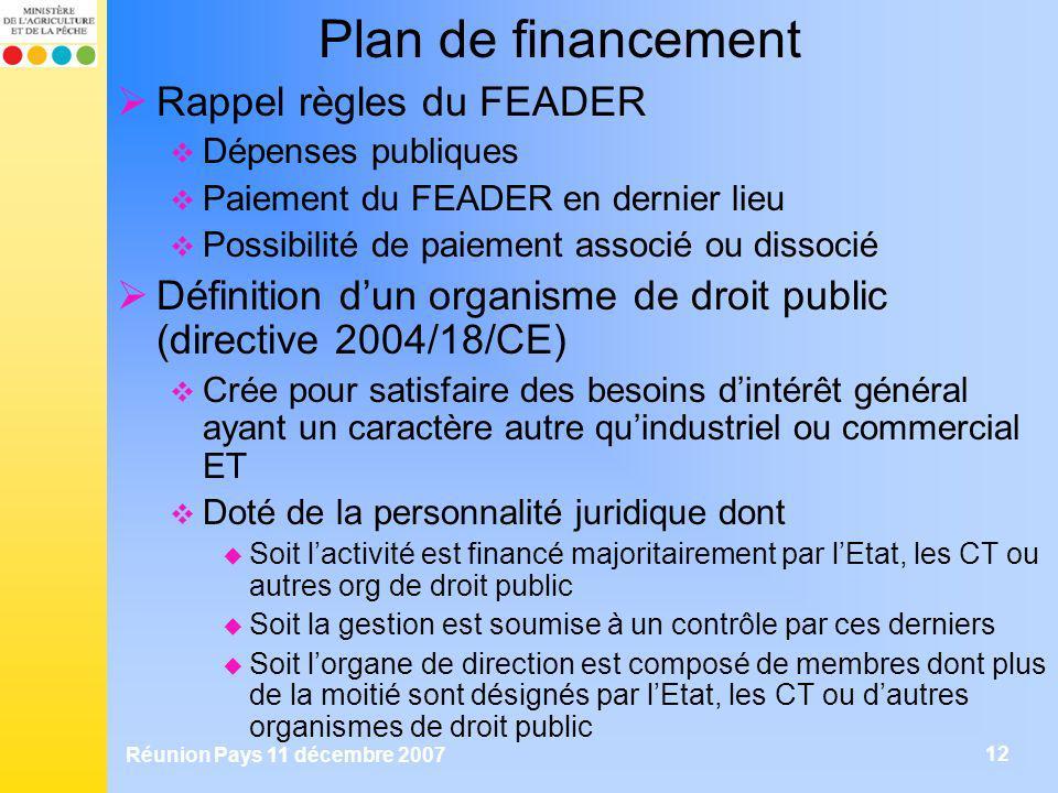 Plan de financement Rappel règles du FEADER