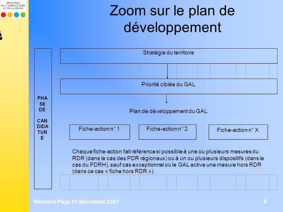 Zoom sur le plan de développement