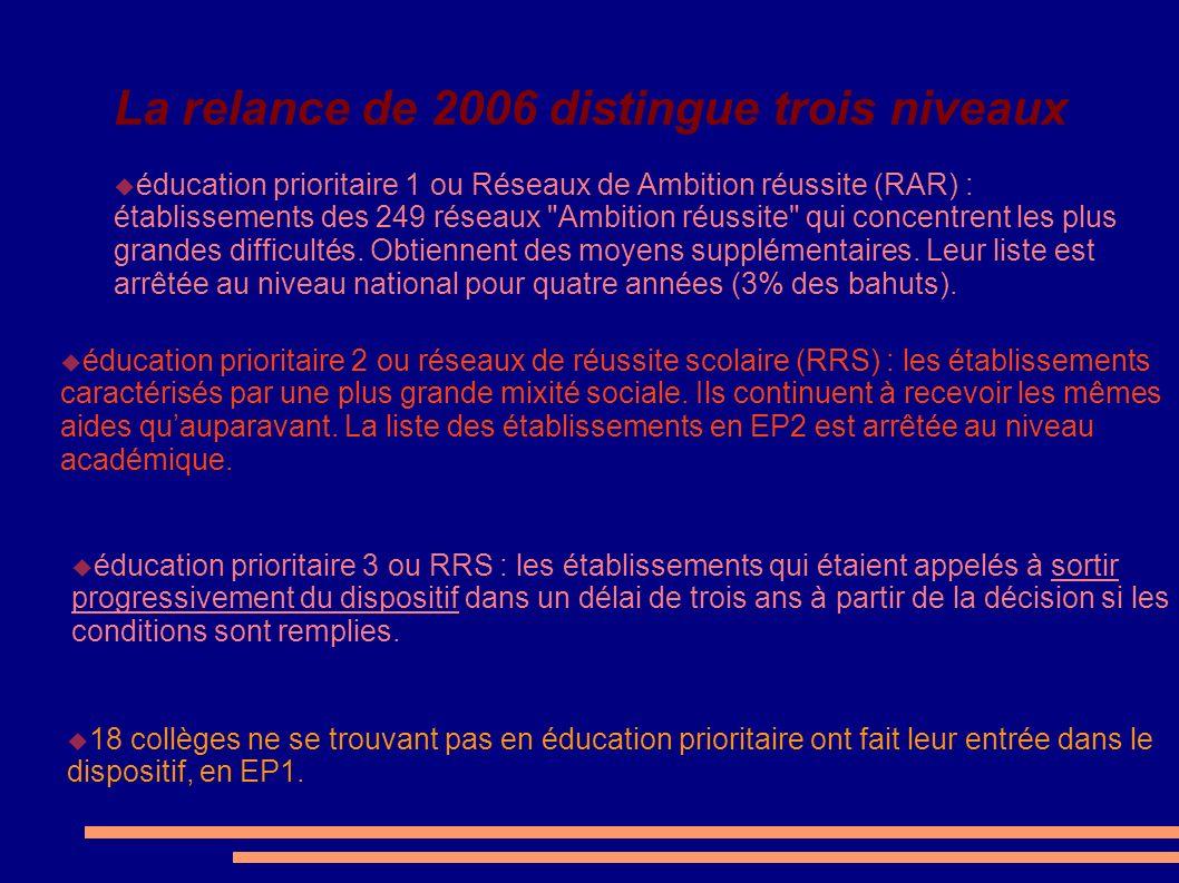 La relance de 2006 distingue trois niveaux