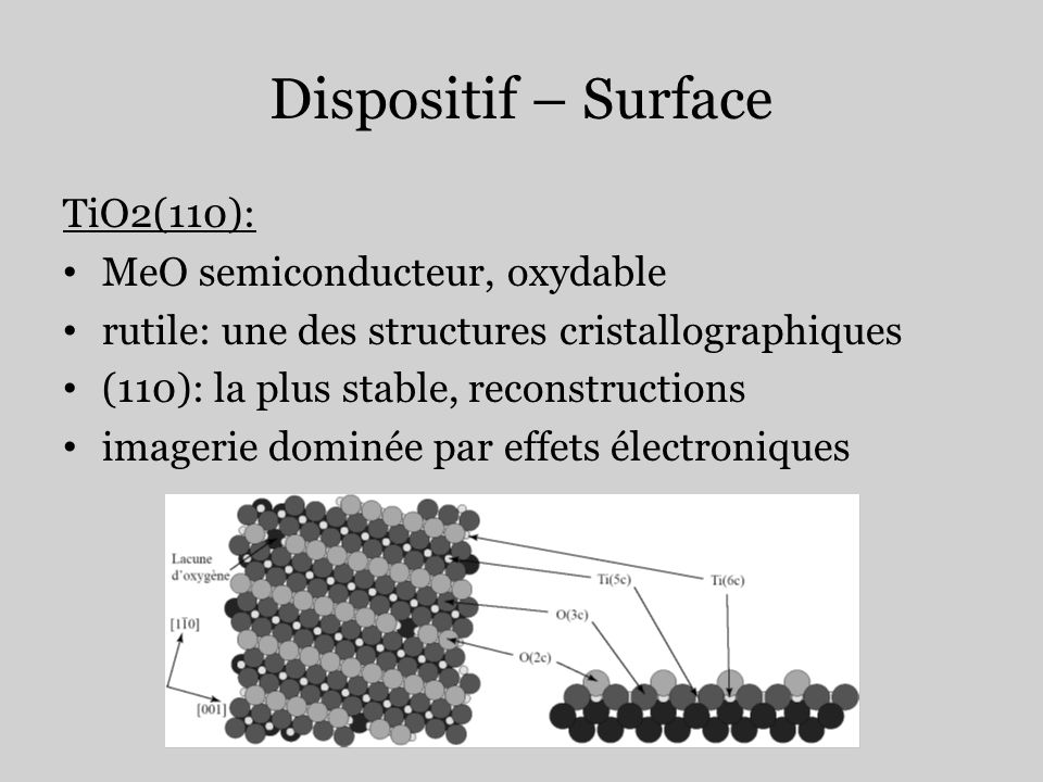 Dispositif – Surface TiO2(110): MeO semiconducteur, oxydable