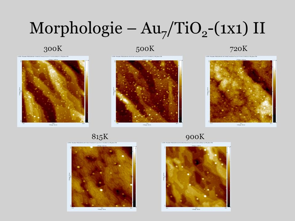 Morphologie – Au7/TiO2-(1x1) II