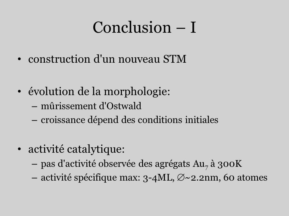Conclusion – I construction d un nouveau STM