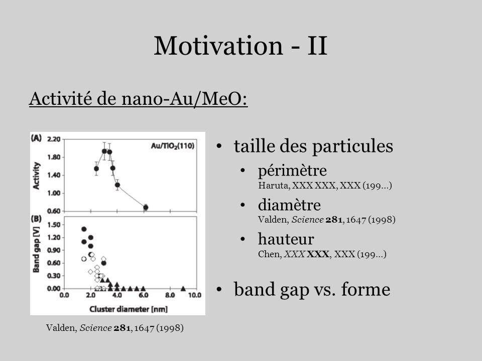 Motivation - II Activité de nano-Au/MeO: taille des particules