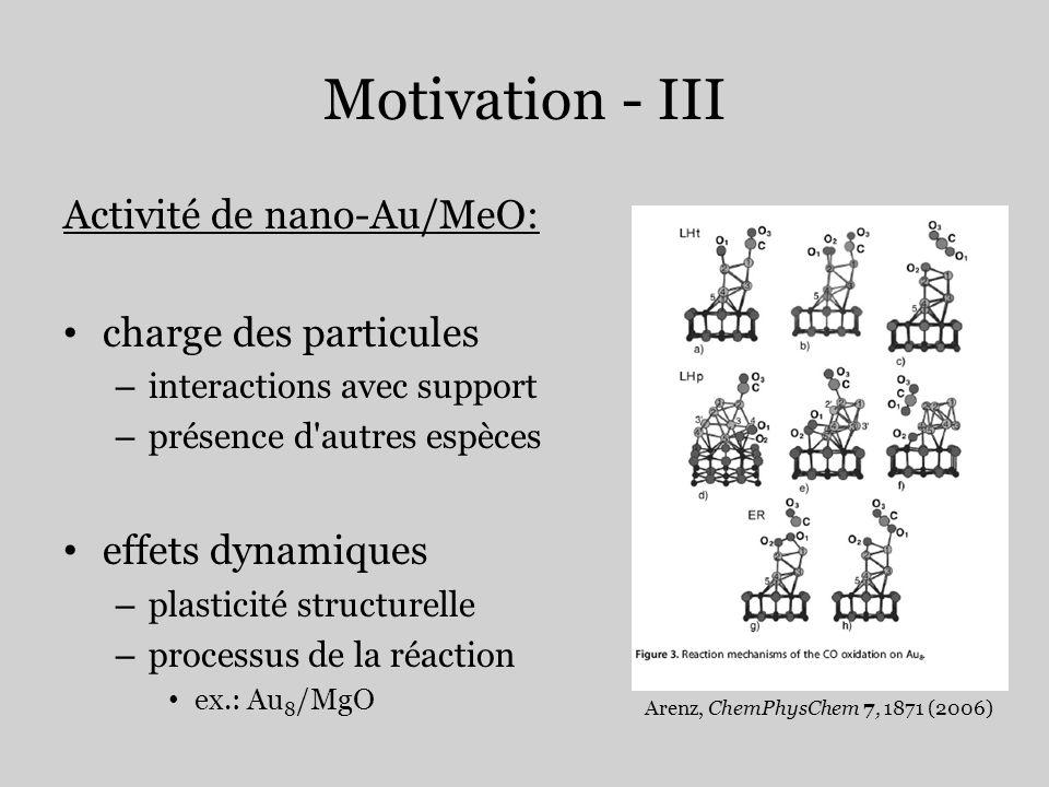 Motivation - III Activité de nano-Au/MeO: charge des particules