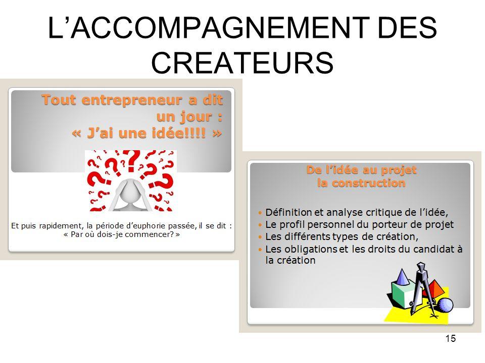 L'ACCOMPAGNEMENT DES CREATEURS