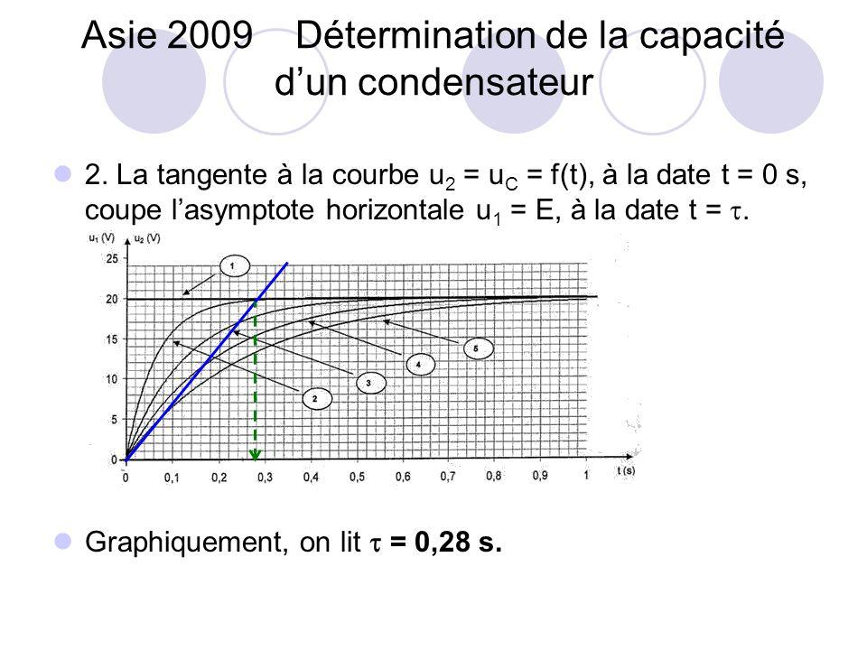 Asie 2009 Détermination de la capacité d'un condensateur