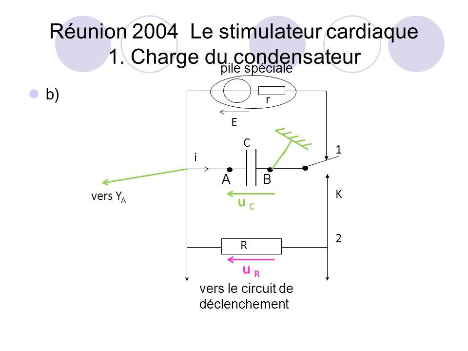 Réunion 2004 Le stimulateur cardiaque 1. Charge du condensateur