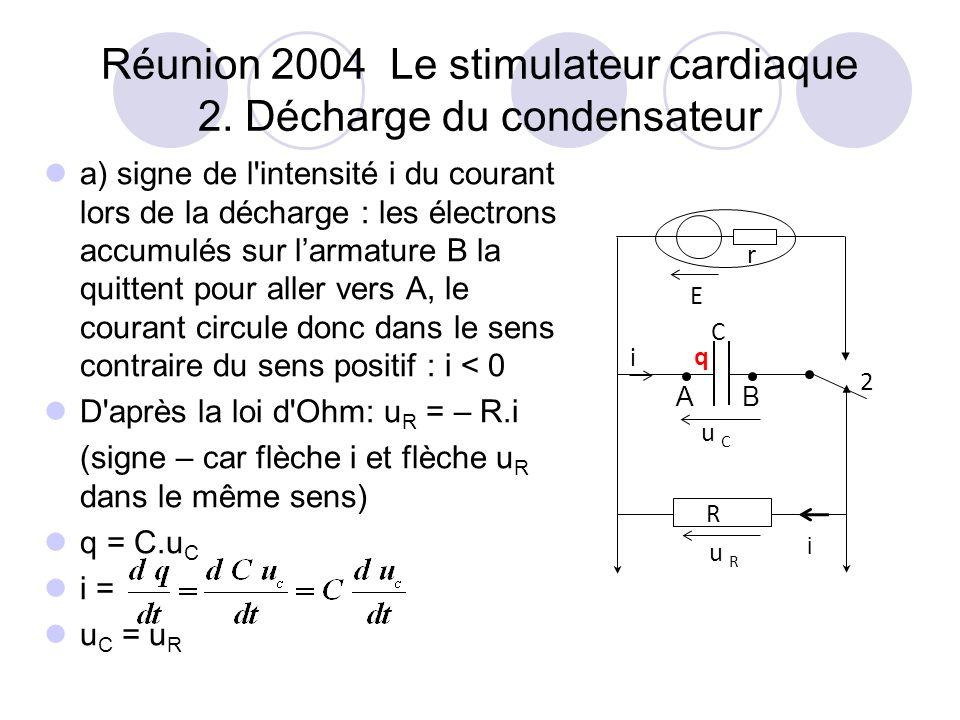 Réunion 2004 Le stimulateur cardiaque 2. Décharge du condensateur