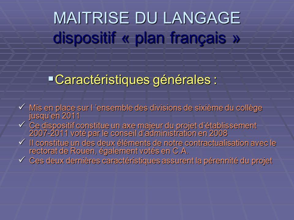 MAITRISE DU LANGAGE dispositif « plan français »