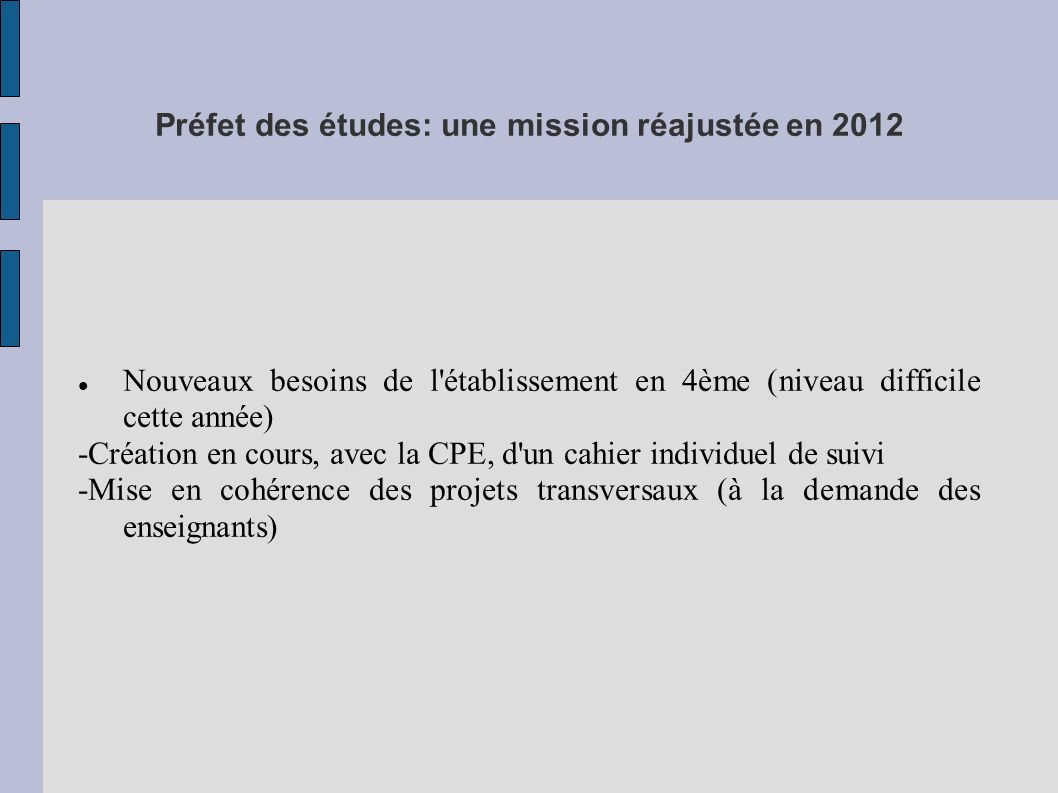 Préfet des études: une mission réajustée en 2012