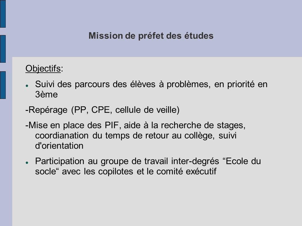 Mission de préfet des études