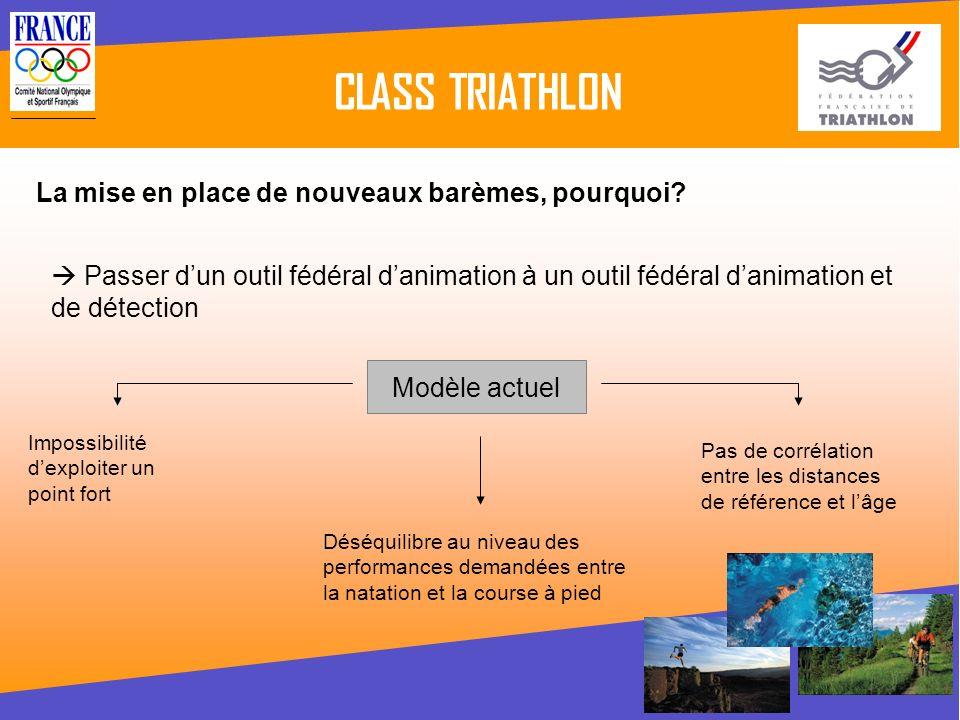 CLASS TRIATHLON La mise en place de nouveaux barèmes, pourquoi
