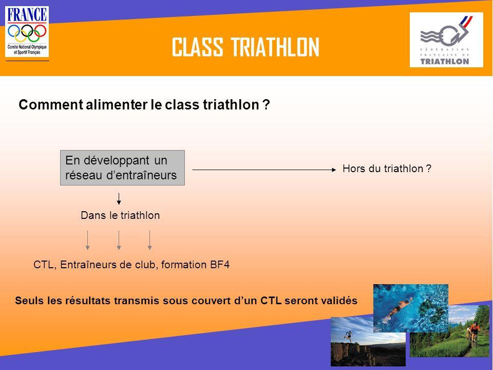 CLASS TRIATHLON Comment alimenter le class triathlon