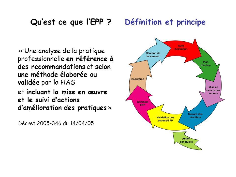 Qu'est ce que l'EPP Définition et principe