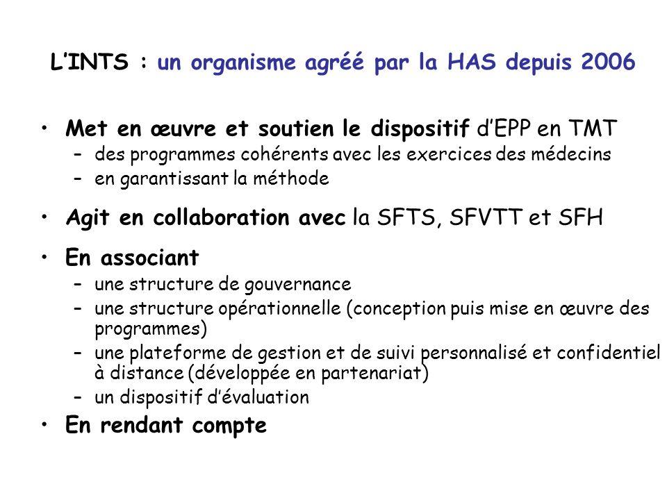 L'INTS : un organisme agréé par la HAS depuis 2006