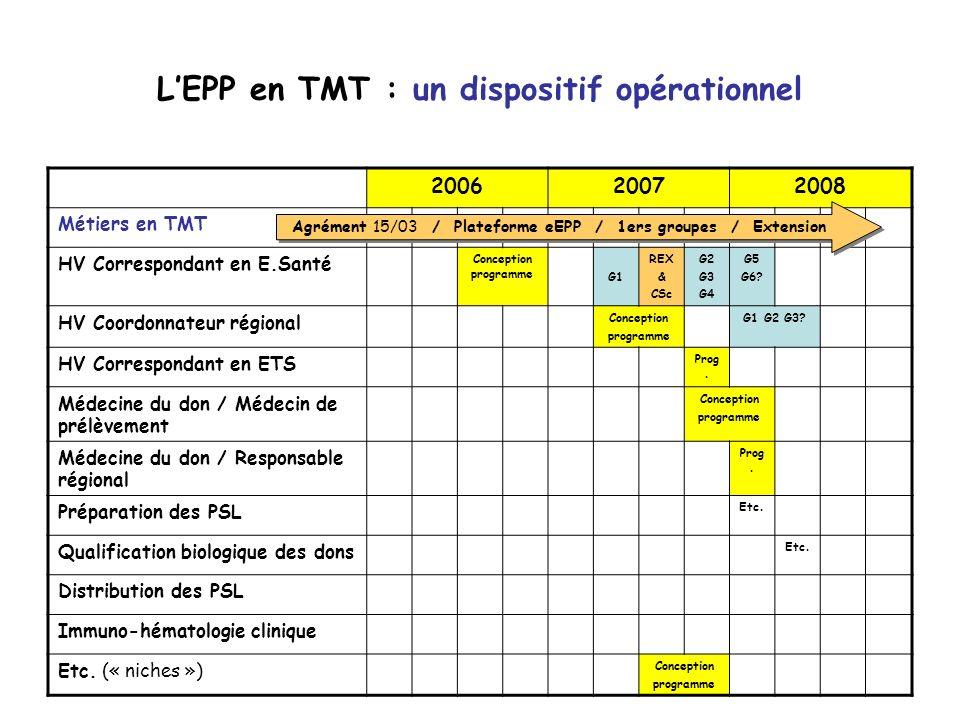 L'EPP en TMT : un dispositif opérationnel