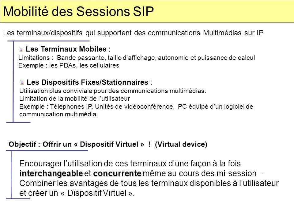 Mobilité des Sessions SIP