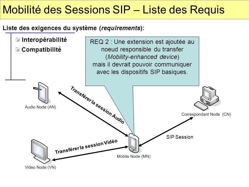 Mobilité des Sessions SIP – Liste des Requis