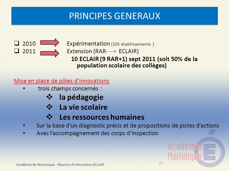 Académie de Martinique - Réunion d information ECLAIR