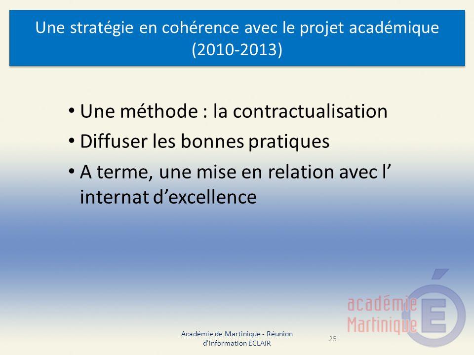 Une stratégie en cohérence avec le projet académique (2010-2013)