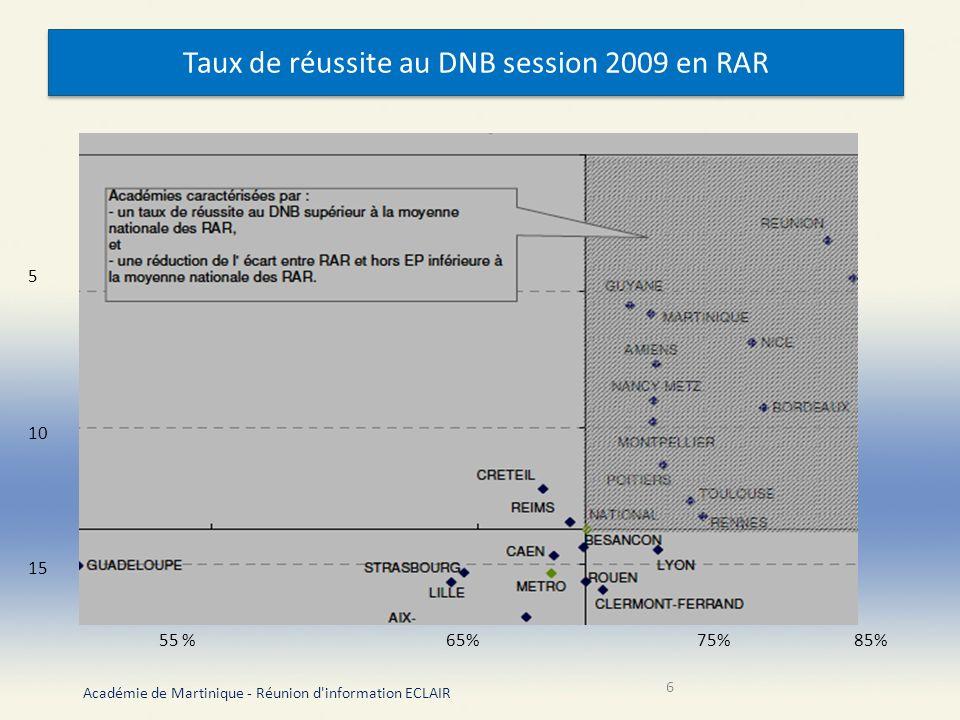 Taux de réussite au DNB session 2009 en RAR