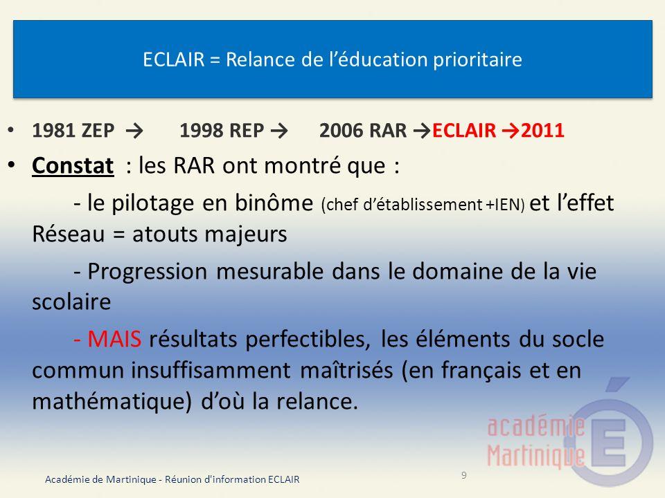 ECLAIR = Relance de l'éducation prioritaire