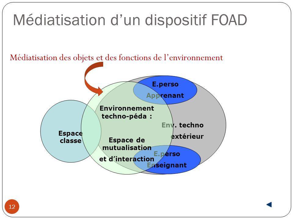 Médiatisation d'un dispositif FOAD