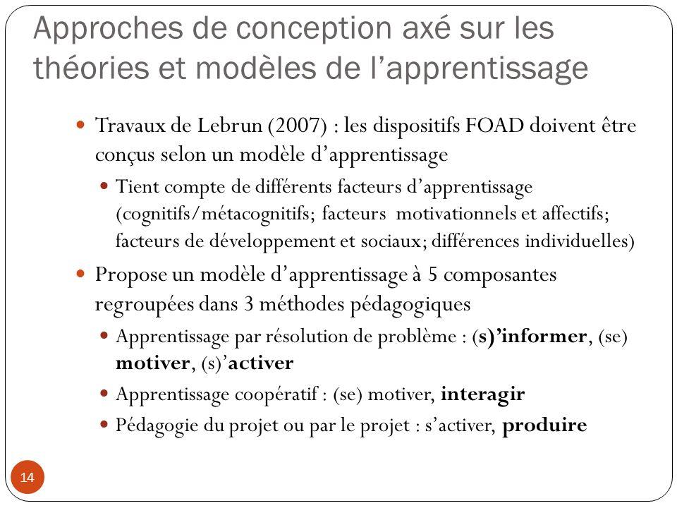 Approches de conception axé sur les théories et modèles de l'apprentissage