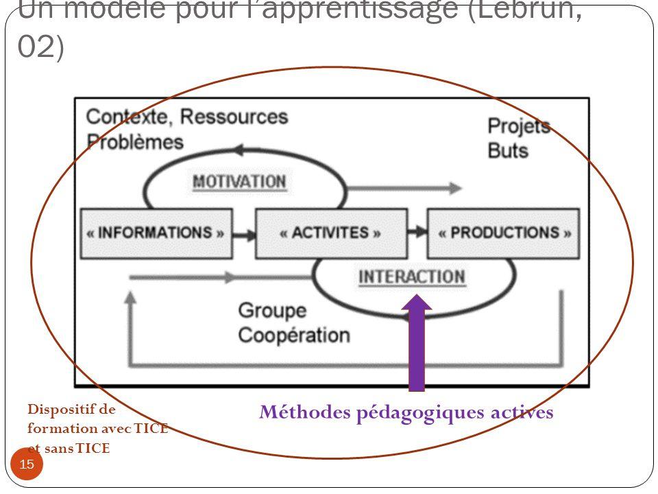 Un modèle pour l'apprentissage (Lebrun, 02)