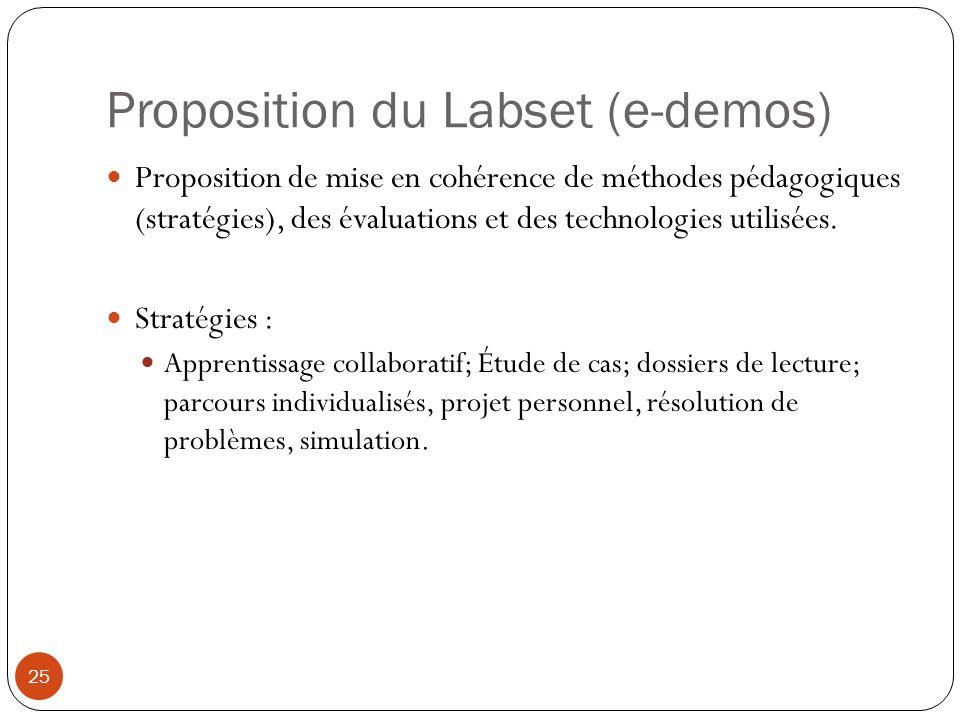 Proposition du Labset (e-demos)