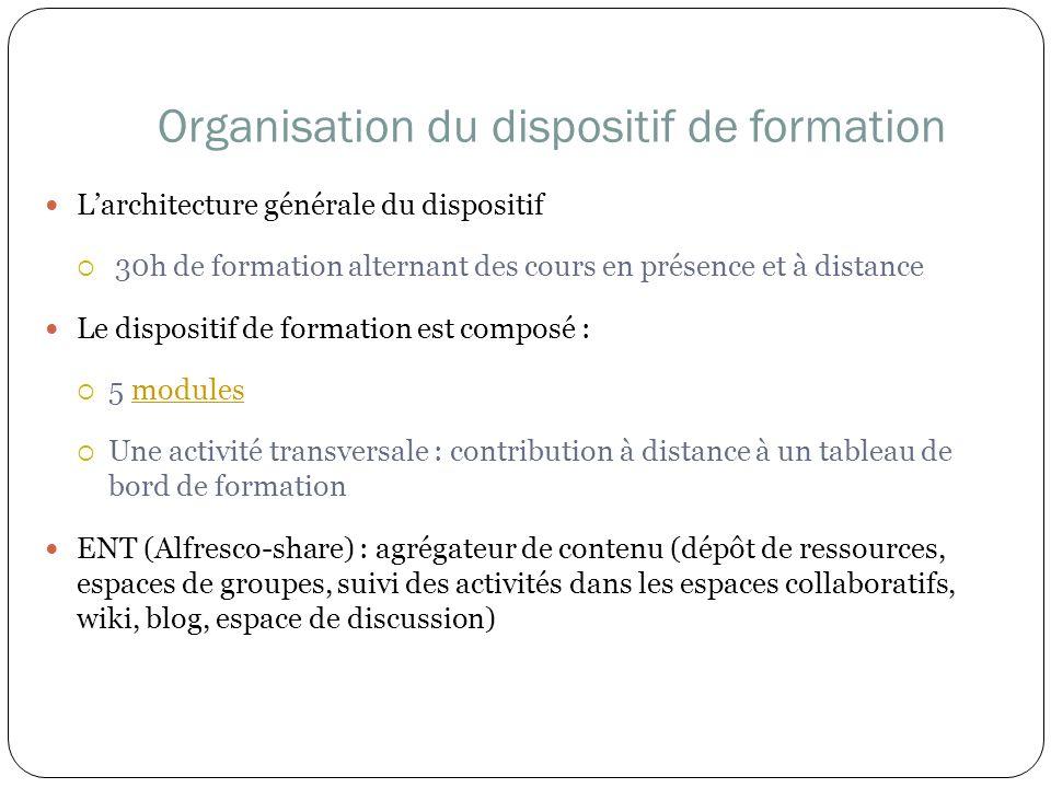 Organisation du dispositif de formation