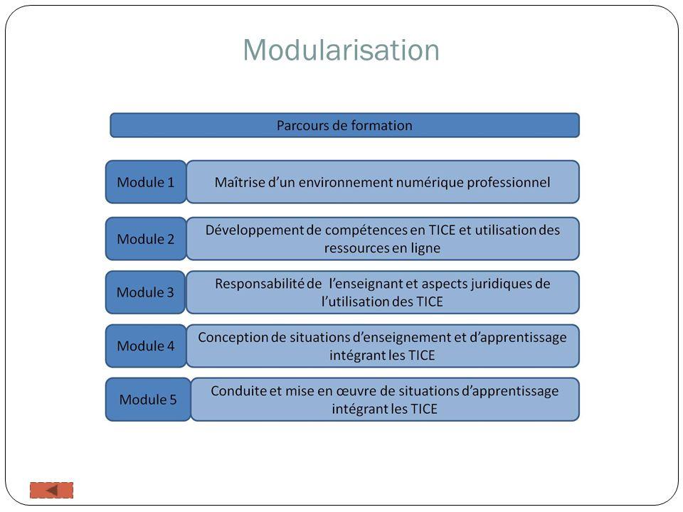 3333 Modularisation