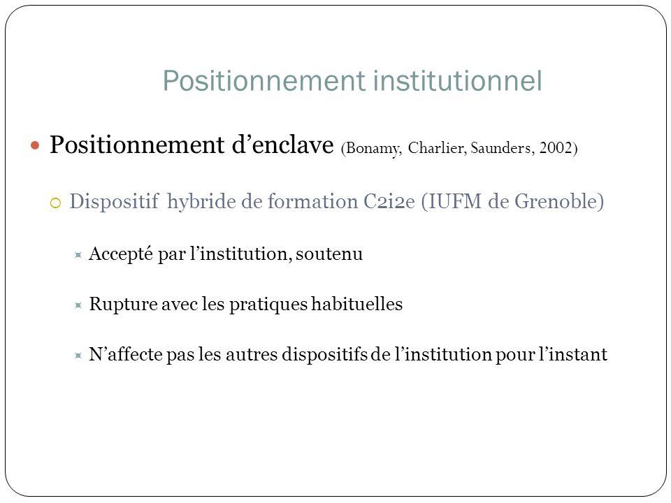 Positionnement institutionnel