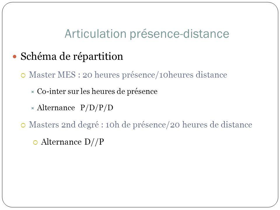 Articulation présence-distance