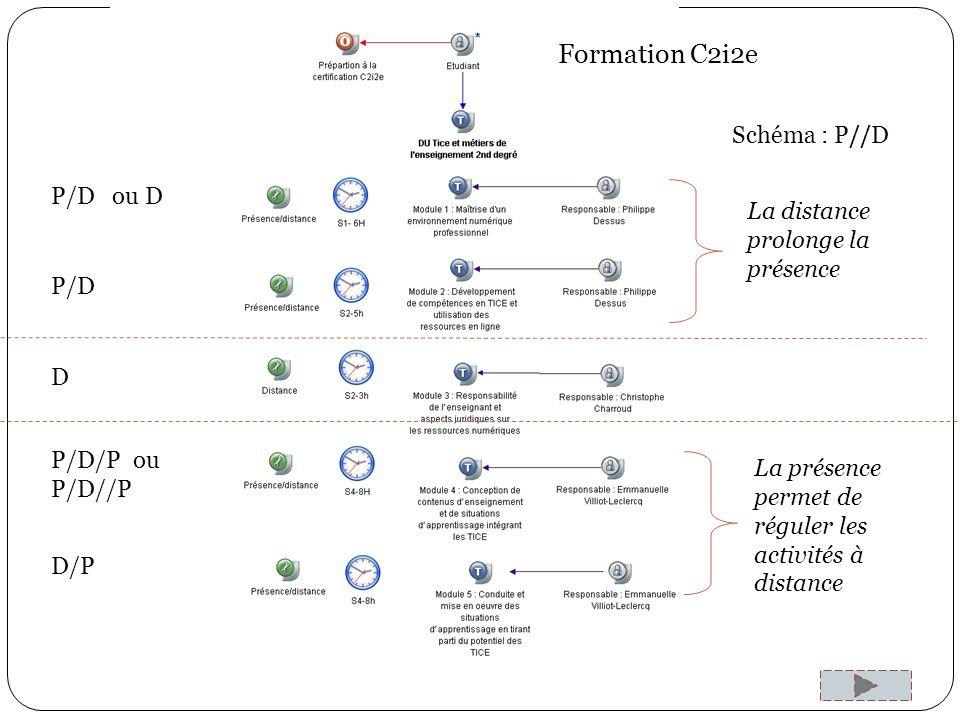 Formation C2i2e 3939 Schéma : P//D P/D ou D