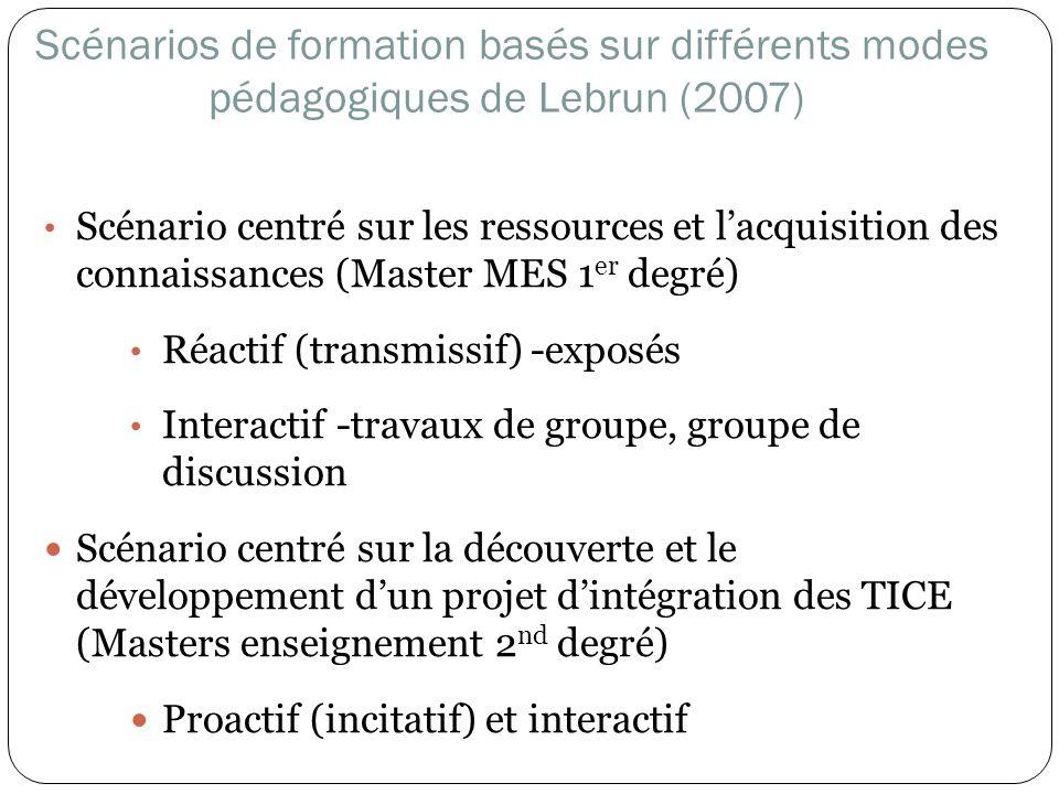Scénarios de formation basés sur différents modes pédagogiques de Lebrun (2007)