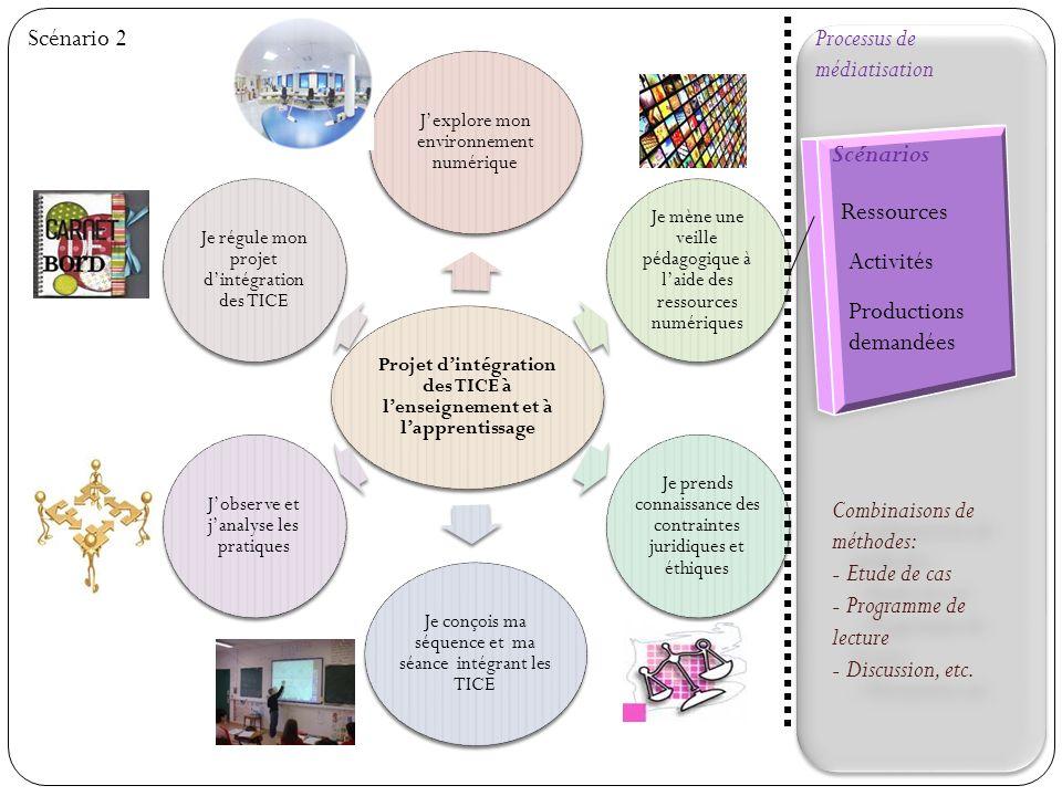 Projet d'intégration des TICE à l'enseignement et à l'apprentissage