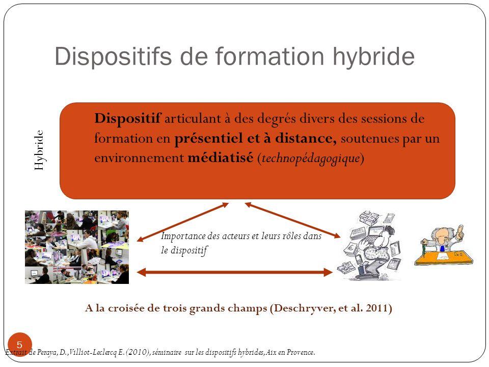Dispositifs de formation hybride