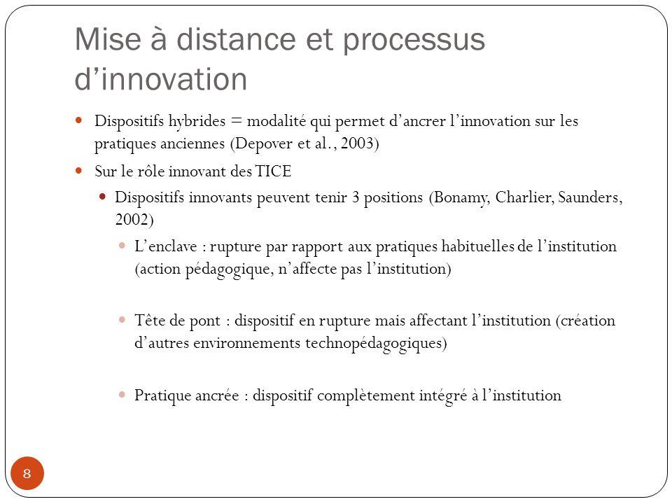 Mise à distance et processus d'innovation