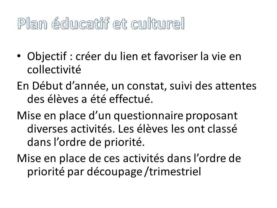 Plan éducatif et culturel