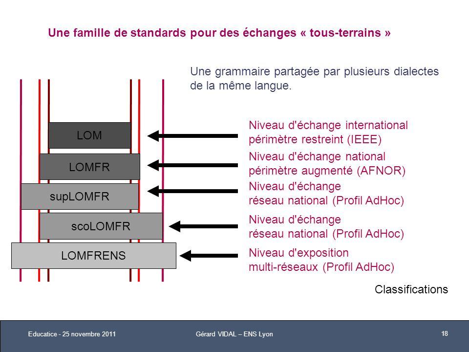 Une famille de standards pour des échanges « tous-terrains »