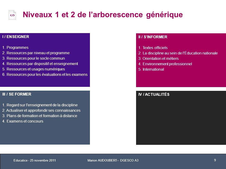 Niveaux 1 et 2 de l'arborescence générique