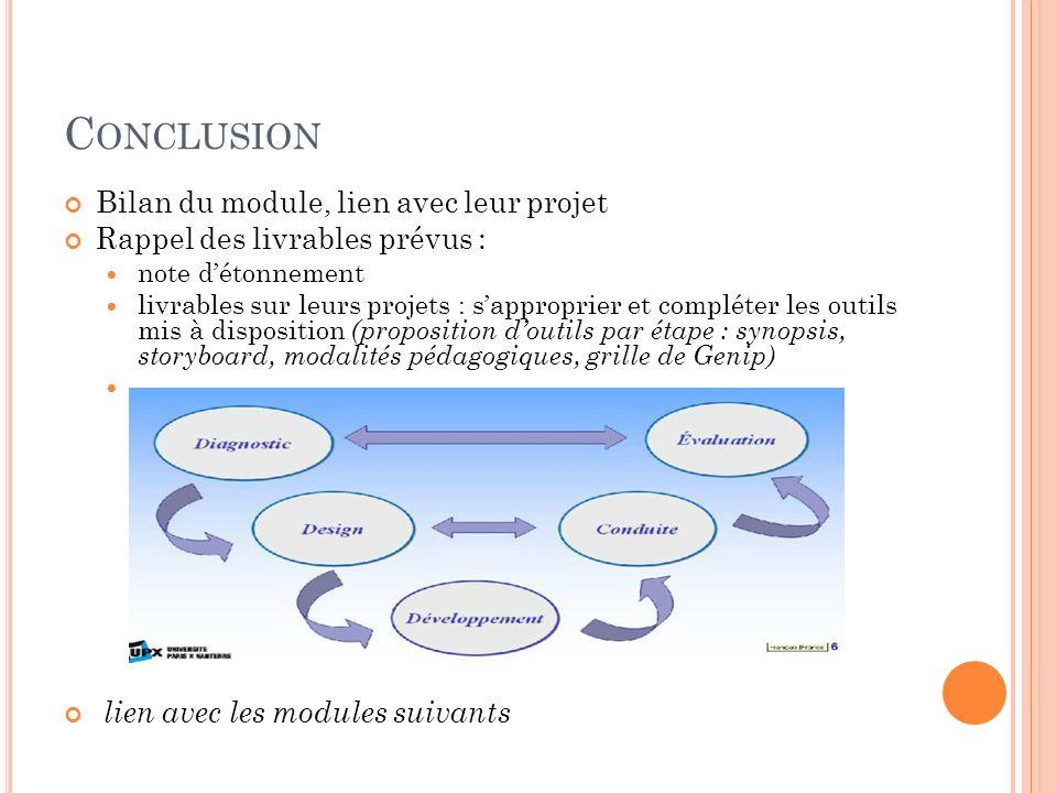 Conclusion Bilan du module, lien avec leur projet