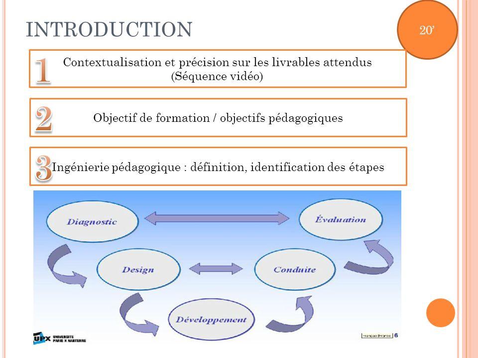 INTRODUCTION 20' Contextualisation et précision sur les livrables attendus. (Séquence vidéo) 1. Objectif de formation / objectifs pédagogiques.
