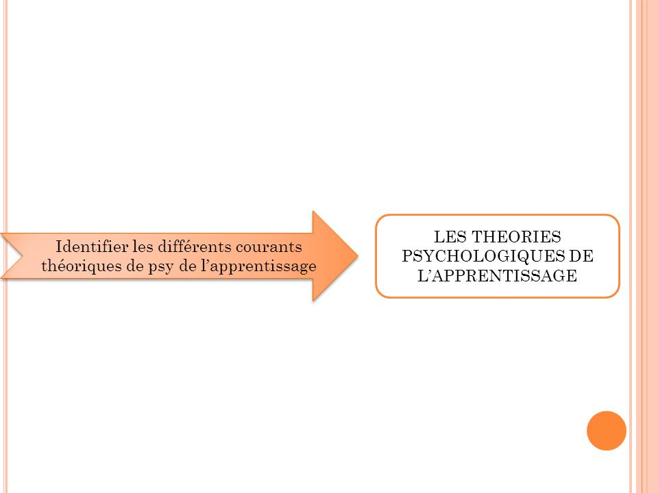 LES THEORIES PSYCHOLOGIQUES DE L'APPRENTISSAGE