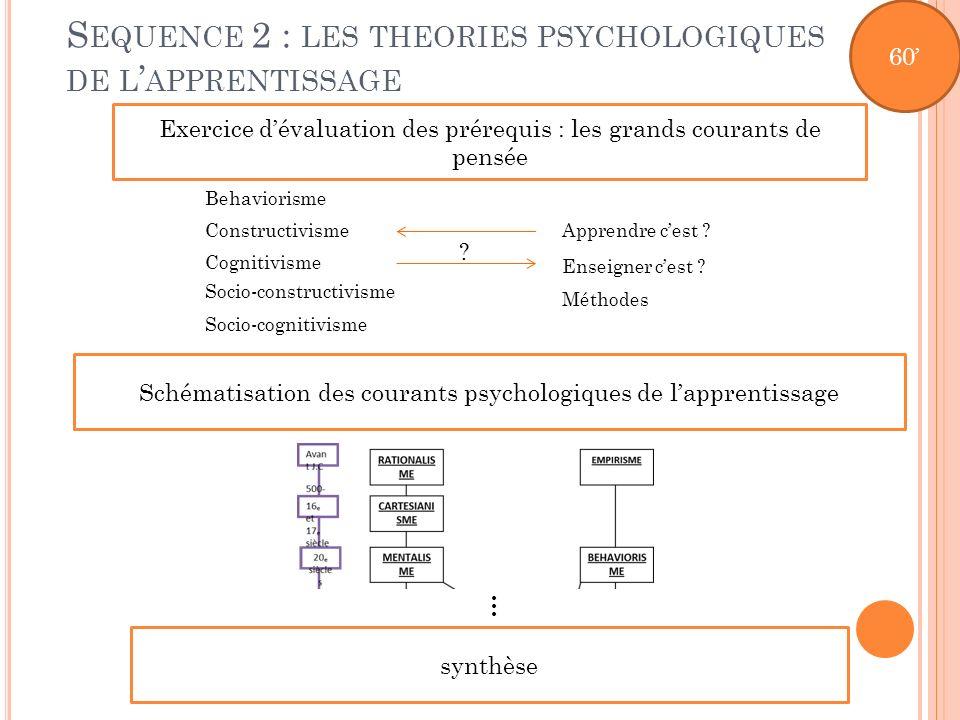 Sequence 2 : les theories psychologiques de l'apprentissage