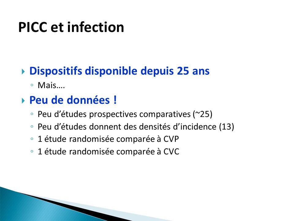 PICC et infection Dispositifs disponible depuis 25 ans